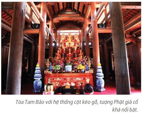 Tap chi nghien cuu phat hoc So thang 3.2016 Dai Tu An ngoi chua giua khu do thi sinh thai 4